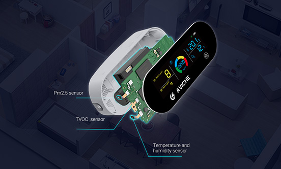 Three high-accurate sensors