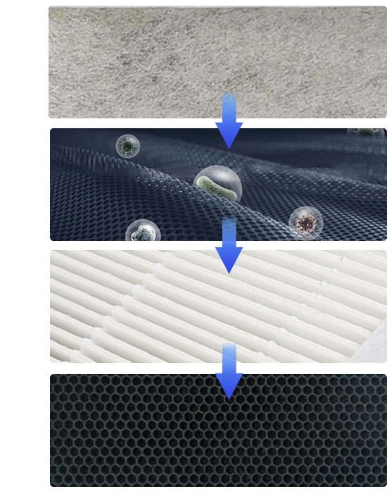 4-layer filter