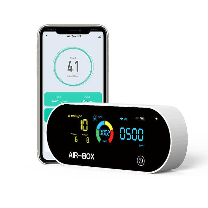CO2 Air Quality Monitor -H3